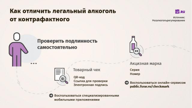 Кировская иЯрославская области лидируют средирегионов с самой высокой смертностьюот алкогольных отравлений. Согласно данным Росстата, за первыевосемь месяцев 2017 годав этих субъектах РФ зафиксированоболее 16 таких случаевна 100 тыс. человек. Между темв Магаданской и Сахалинской областях нет «алкогольных»смертей, хотя именно тамв прошлом году Роспотребнадзор регистрировал самое высокое потребление спиртного в России.