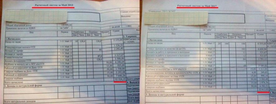 За прошедший год со станции скорой помощи в Петрозаводске уволились несколько десятков человек. Как оказалось, это выгодно для статистики, так как уменьшение работников помогает достигнуть высокого уровня зарплат. В конце декабря один из работников службы скорой помощи в Петрозаводске прислал нам в редакцию два документа – два расчетных листа. Один был датирован маем 2013 года, второй – маем 2017-го. В первом квитке значилась сумма 32524 рубля, во втором – 32613 рублей (без вычета подоходного налога).