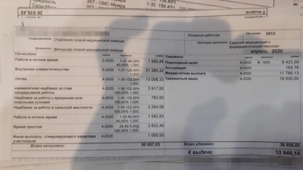 В Астраханской области сотрудники Икрянинской ЦРБ Готовы начать забастовку и обратились к губернатору региона Игорю Бабушкину с просьбой помочь и разобраться в ситуации. По их словам, они уже 10 месяцев не получают никаких стимулирующих, а также им не выплатили надбавки за работу с COVID. В опрештабе пообещали разобраться с отсутствием стимулирующих выплат, а по поводу «коронавирусных» надбавок отметили, что действительно с инфекцией работал не весь персонал, поэтому каждый случай будут рассматривать отдельно. Об этом рассказал «Пункт-А», у которого есть полный текст обращения сотрудников и фото их зарплатных квитков.